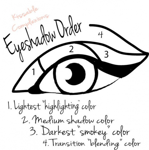 9 awesome eyeshadow hacks bellabox australia disguise blonde roots with shadow ccuart Images